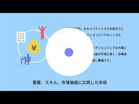 クロスポイントソリューション 採用動画